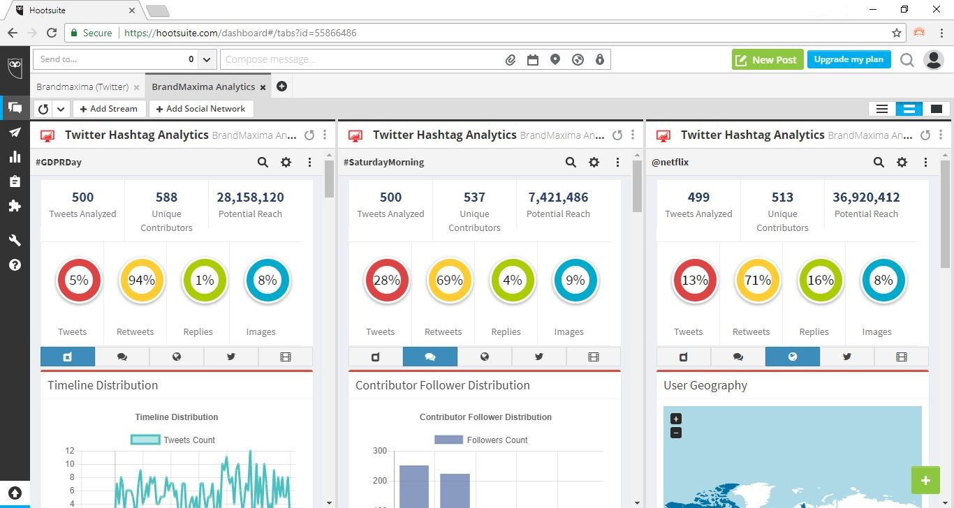 BrandMaxima Analytics SCREENSHOT
